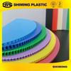 pp hollow corrugated Sheet,pp corrugated sheet