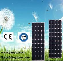 best price mono 100W Solar Panels price Bangladesh market