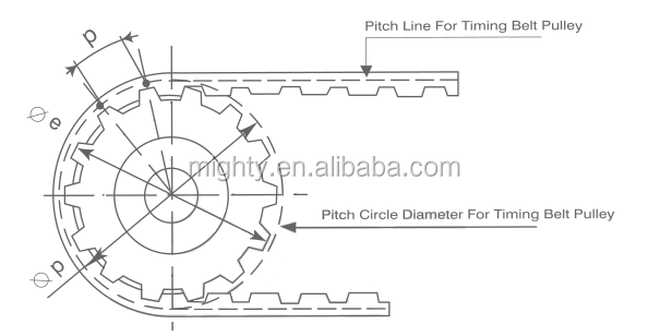 pilot bore steel timing pulley h