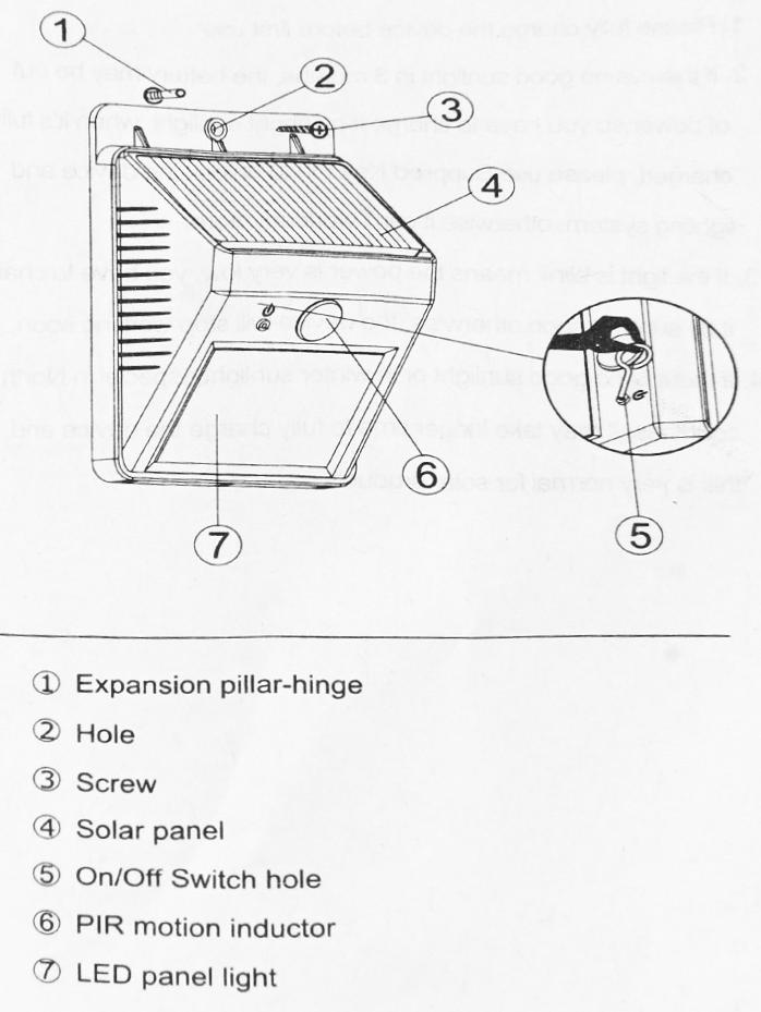 6 Сид Солнечный Свет SDX-SL10 Датчик Движения Активированного Привело Настенный Светильник Солнечный Свет Ворота