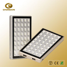 super bright led portable panel lights New products flash light rechargeable 3.6v 750mah li-ion battery