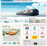 Reliable cheap china shipping