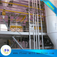 Flour Mill--capacity 150tpd --Feasibility Report in Africa