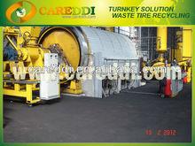 turkey solution waste tyre pyrolysis plant