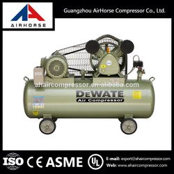 Best Price ISO&CE Certified Portable Cng Compressor For Car