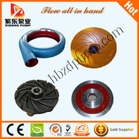 Centrifugal slurry pump spare parts made in China (CE ISO certified)