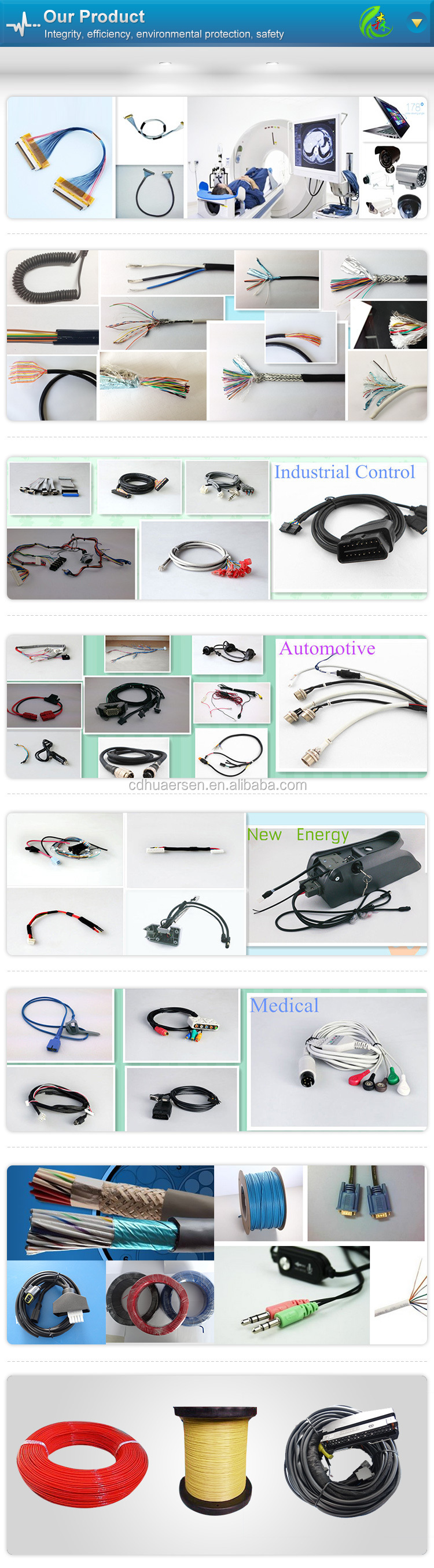 China Manufacturing Pin Connector Auto Gas Mp48 Sequential Wiring Harness Protection 02 06