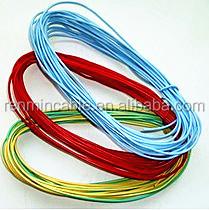 Fils et c bles lectriques 20mm code couleur fabrication - Code couleur cable electrique ...