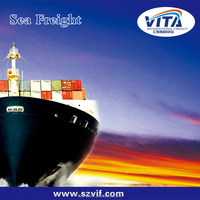 ocean shipping rates from china to IRAN