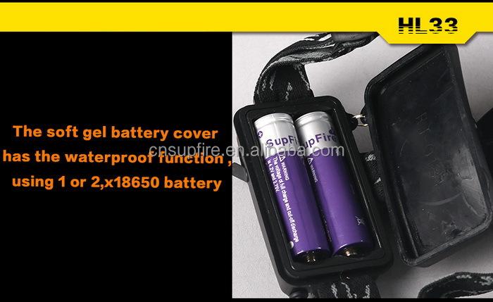 SupFire HL33 Brightness LED Headlight