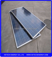 solar panel wholesale, china solar panel cost, solar panel price list