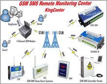 KING PIGEON ip camera monitoring software software ipc monitor