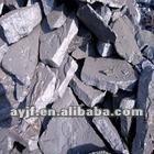 ferrosilicon75 , fesi 72, ferro slicon 70 ,silicon metal from anyang jinfang