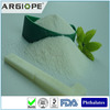 made in vietnam products blowing agent for plastic Factory price