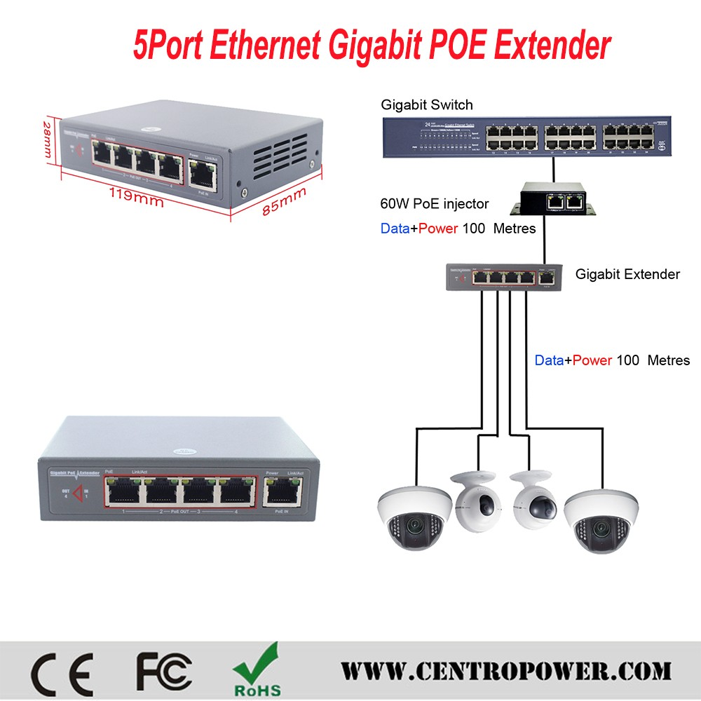 Poe Splitter Best For Cctv Camera 5 Ports Switch 4 Port Way Ethernet 2005 4p