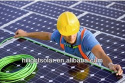 The lowest 300w Solar Panels Price from China