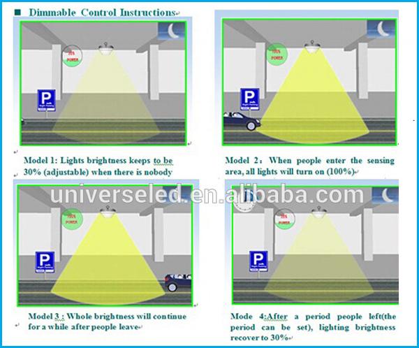 Led parking lot lumi re 90 w dlc list led passage for Eclairage parking exterieur
