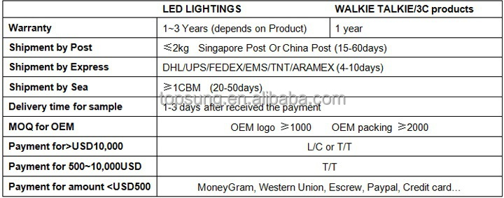 shipment and payment term.jpg