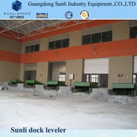 CE-Approved Container Loading Dock Hydraulic Leveler
