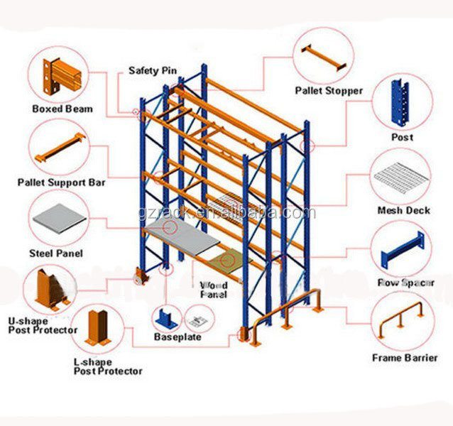 Warehouse Boltless Rack Warehouse Storage System Chemical