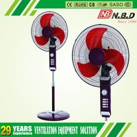 powerful 110 to 240 volt abs material italy fan