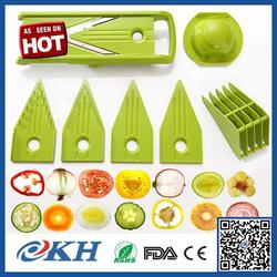 KH Exclusive Industry Knowledge slicer chopper