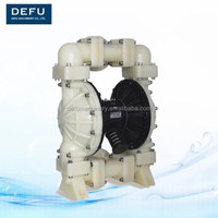 High Flow Rate 1060L/min Chemical Industrial Pump (QBK-80)