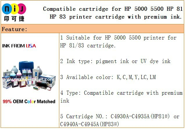 Compatible cartridge for HP 5000 5500 HP 81 HP 83 Printer Cartridge with premium ink Accept Paypal