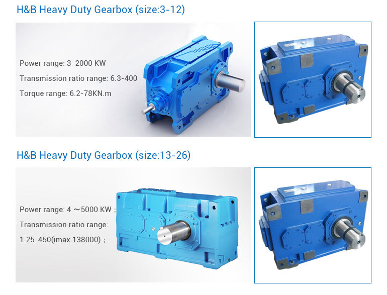 China supplier High torque low noise B series heavy duty Helical industrial gear motor