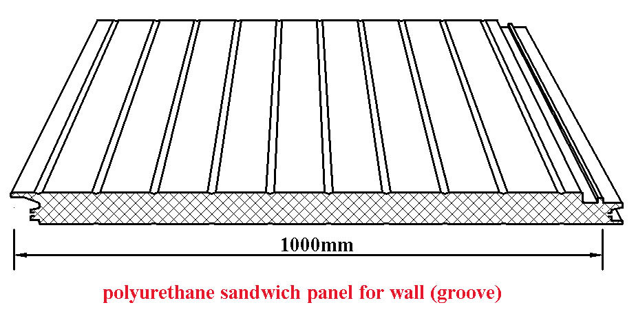 150 mm polyur thane d 39 une paisseur de panneau sandwich pour mur plaque sandwich id de produit. Black Bedroom Furniture Sets. Home Design Ideas