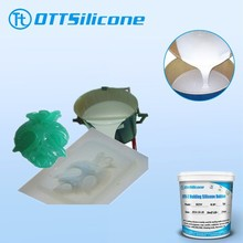 Heat-resisted transparent rtv2 liquid silicone rubber for resin casting