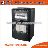 Gas & electrical room heater with CE certificate