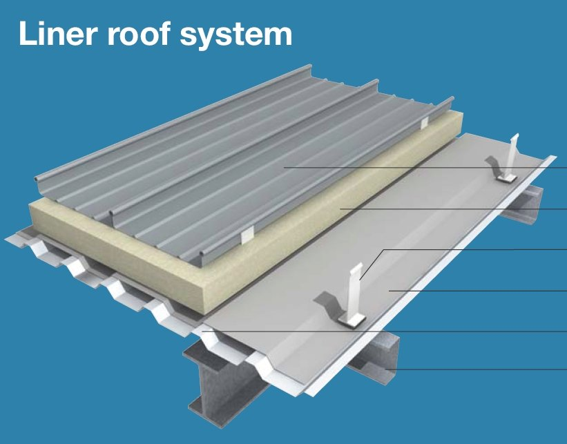 Standing Seam Roofing System Buy Standing Seam Roofing