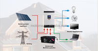 24V 2KW Off Grid Home Use Solar System