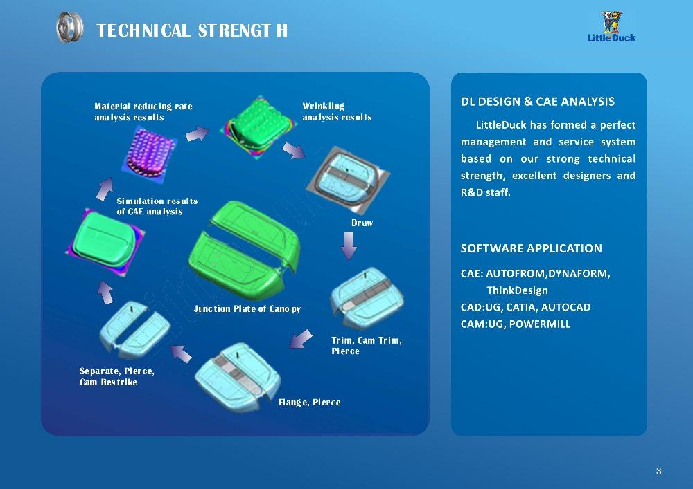 TECHNICAL STRENGTH.jpg