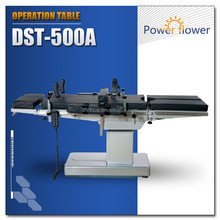 More than 15 years factory experience with OEM service!!!CE ISO factory direct operating room disposable products
