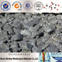Silicon Slag in Steel Making