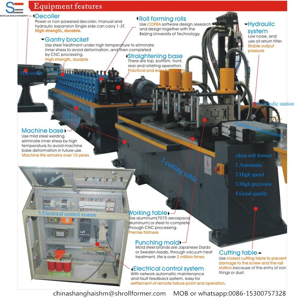 Cloisons sèches goujon et suivre profil pain formant la machine C forme et U forme panne formant la machine