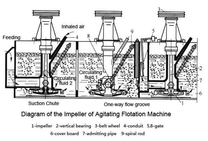 Flotation  12.jpg