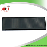 Hot china products wholesale amorphous silicon solar pv module