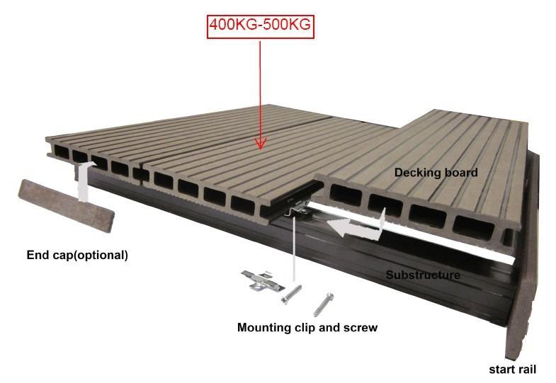 30mm145mm Wpc Decking Hollow Composite Decking Wooden Floor Od