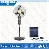 import export business ideas solar fan/12v dc electric motor solar fan/solar fan blade