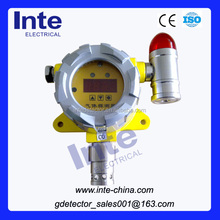 Factory sell hydrogen sulfide detector alarm with on line h2s sensor