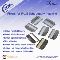 Advanced technology board ipl elight filters for central fan system