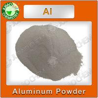 price of aluminum powder for fireworks, bulk aluminum powder sale