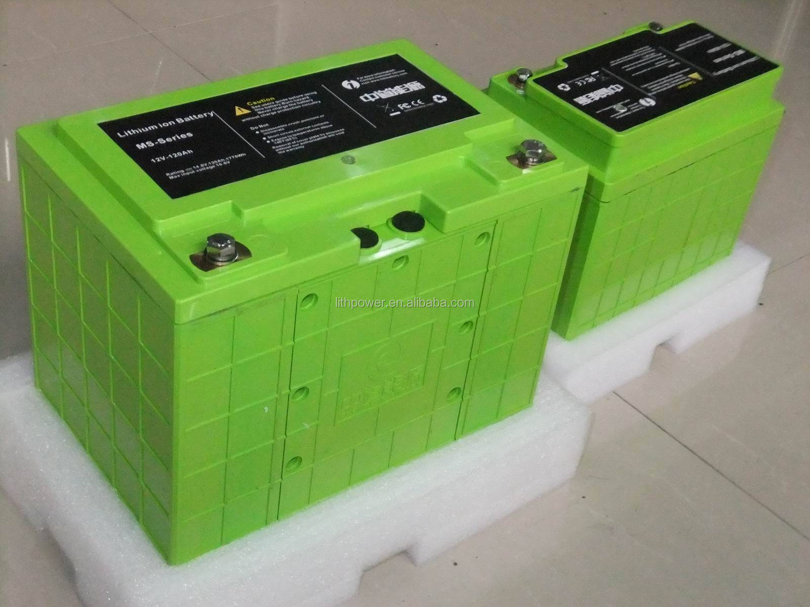 Lithium Batteries For Solar