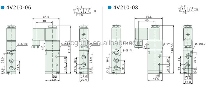 Four Way Valve Operation 4 Way Solenoid Valve Operation