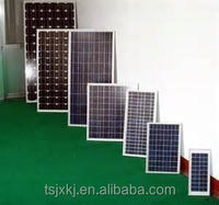 A Grade cell high efficiency price per watt polycrystalline silicon solar panel poly solar module 300w in China