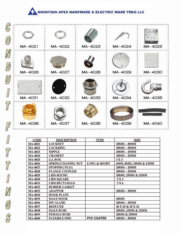 accessories used for conduit wiring 28 images polyflex ppmod rh gestiun us insurance virginia us Outdoor Wiring electrical conduit wiring accessories