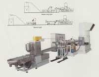 Industrial and Agricultural film / bags pelletizing line